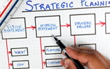 Photo. Strategic Planning