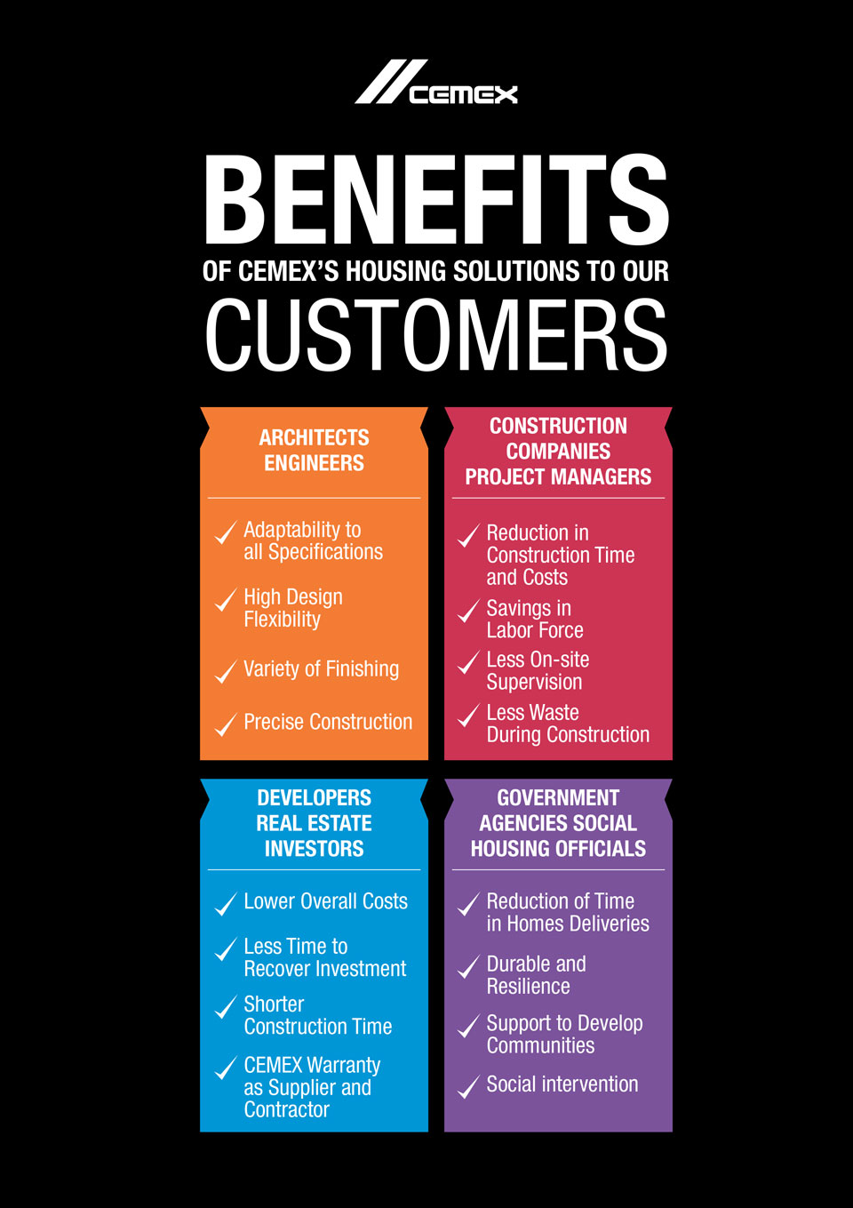 the image shows the several benefits that CEMEX offers to their customers